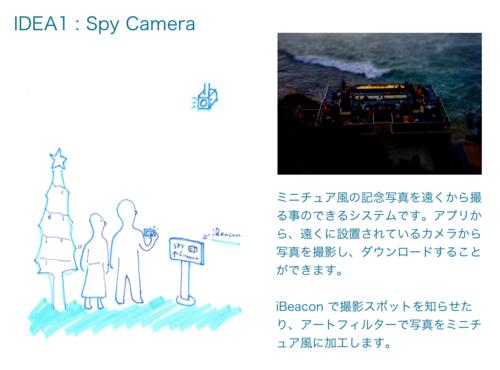 Spy Camera! 企画イメージ